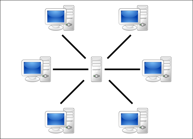 xnetwork with central server