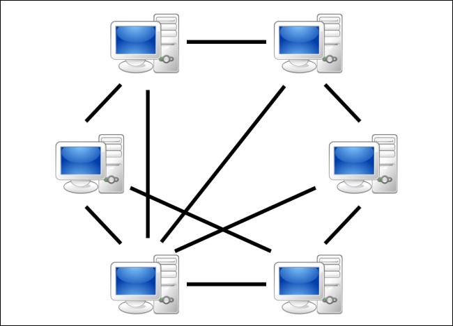xpeer to peer network